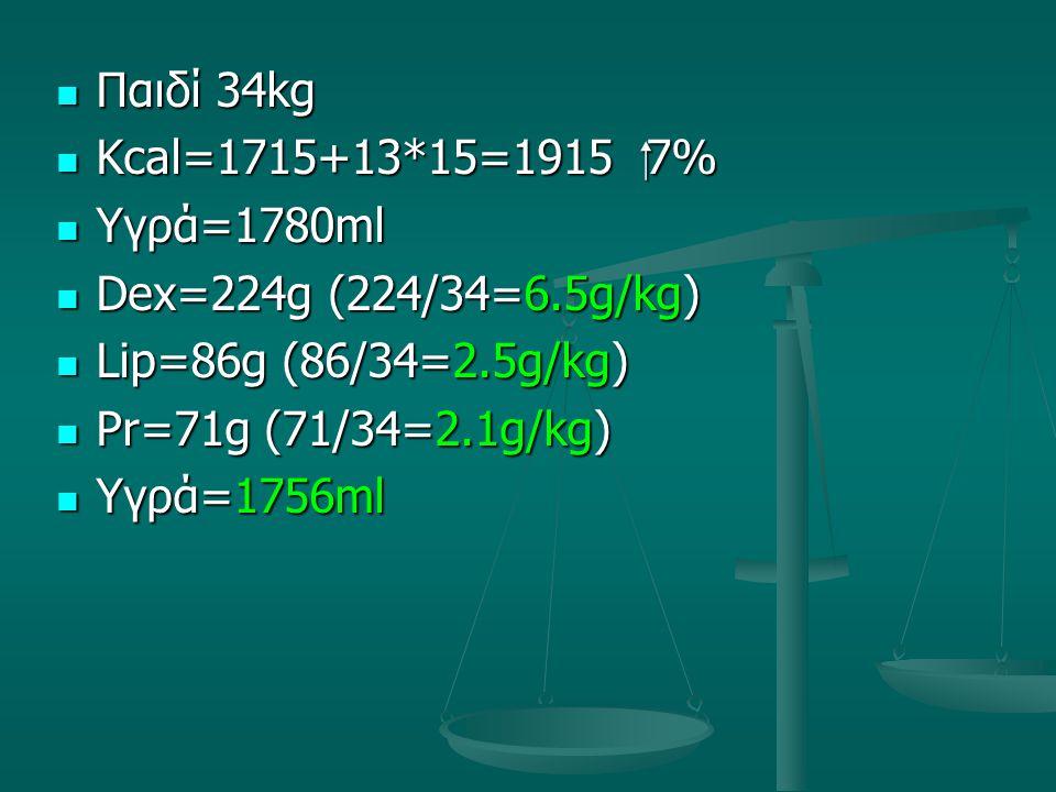 Παιδί 34kg Παιδί 34kg Kcal=1715+13*15=1915  7% Kcal=1715+13*15=1915  7% Υγρά=1780ml Υγρά=1780ml Dex=224g (224/34=6.5g/kg) Dex=224g (224/34=6.5g/kg)