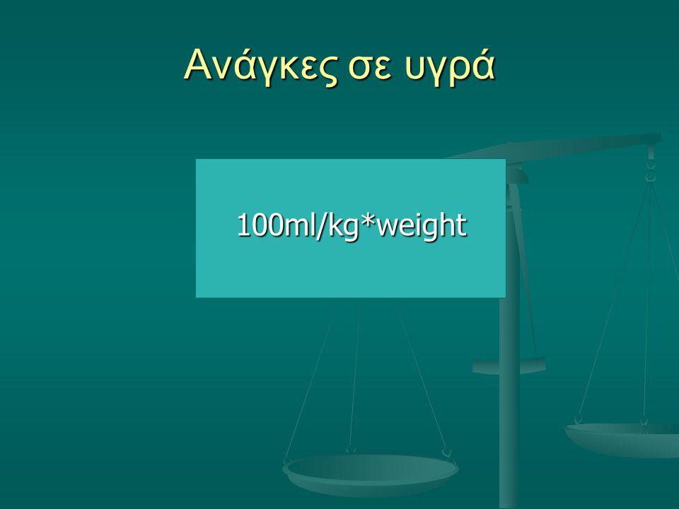 Νεφρική Ανεπάρκεια Συντηρητική Αγωγή 10-20 Kcal=1000kcal+[50kcal/kg*(weight-10)] 10-20 Kcal=1000kcal+[50kcal/kg*(weight-10)] Υγρά=1000ml+[50ml/kg*(weight-10)] Υγρά=1000ml+[50ml/kg*(weight-10)] >20 Κcal=1500kcal+[20kcal/kg*(weight-20)] >20 Κcal=1500kcal+[20kcal/kg*(weight-20)] Υγρά=1500ml+[20ml/kg*(weight-20)] Υγρά=1500ml+[20ml/kg*(weight-20)] Protein=1g/kg Protein=1g/kg Παιδί 11kg Παιδί 11kg Kcal=1000+50=1050kcal Kcal=1000+50=1050kcal Pr=1g/kg, lip=30%kcal, dex=remaining energy Pr=1g/kg, lip=30%kcal, dex=remaining energy Dex=202(202/11=18.4g/Kg) Dex=202(202/11=18.4g/Kg) Lip=32 (32/11=2.9g/Kg) Lip=32 (32/11=2.9g/Kg) Pr=11 (11/11=1g/Kg) Pr=11 (11/11=1g/Kg)