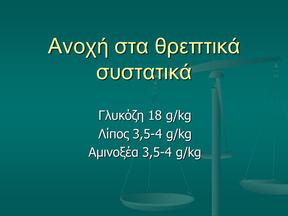 Ανοχή στα θρεπτικά συστατικά Γλυκόζη 18 g/kg Λίπος 3,5-4 g/kg Αμινοξέα 3,5-4 g/kg