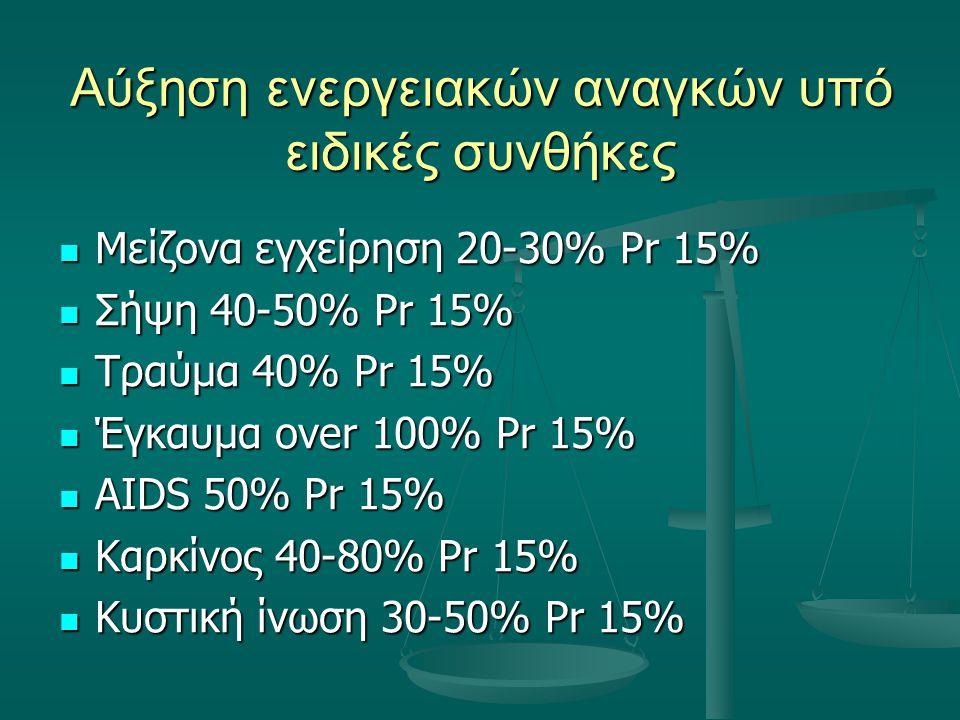 Αύξηση ενεργειακών αναγκών υπό ειδικές συνθήκες Μείζονα εγχείρηση 20-30% Pr 15% Μείζονα εγχείρηση 20-30% Pr 15% Σήψη 40-50% Pr 15% Σήψη 40-50% Pr 15%