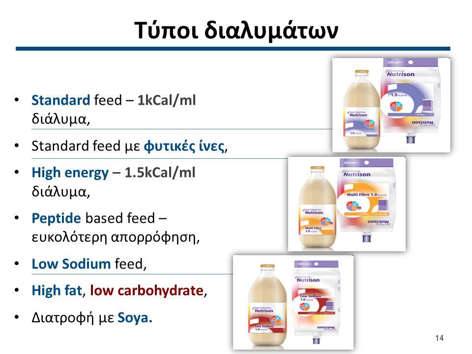 Τύποι διαλυμάτων Standard feed – 1kCal/ml διάλυμα, Standard feed με φυτικές ίνες, High energy – 1.5kCal/ml διάλυμα, Peptide based feed – ευκολότερη απ