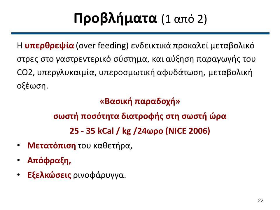 Προβλήματα (1 από 2) Η υπερθρεψία (over feeding) ενδεικτικά προκαλεί μεταβολικό στρες στο γαστρεντερικό σύστημα, και αύξηση παραγωγής του CO2, υπεργλυ