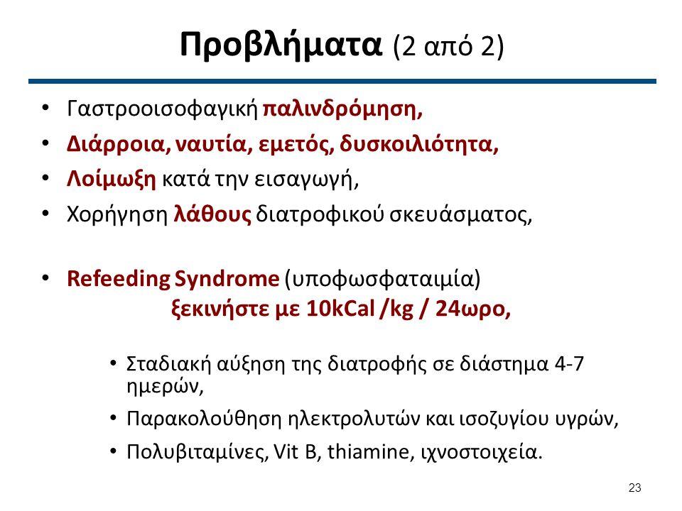Προβλήματα (2 από 2) Γαστροοισοφαγική παλινδρόμηση, Διάρροια, ναυτία, εμετός, δυσκοιλιότητα, Λοίμωξη κατά την εισαγωγή, Χορήγηση λάθους διατροφικού σκ