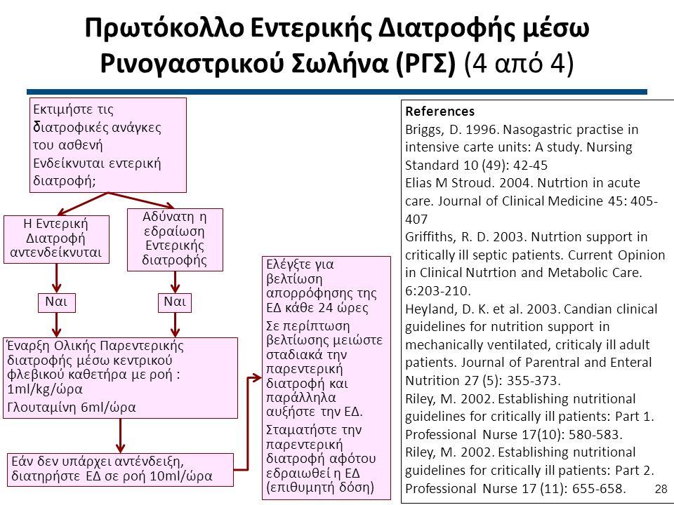 Πρωτόκολλο Εντερικής Διατροφής μέσω Ρινογαστρικού Σωλήνα (ΡΓΣ) (4 από 4) Εκτιμήστε τις δ ιατροφικές ανάγκες του ασθενή Ενδείκνυται εντερική διατροφή;