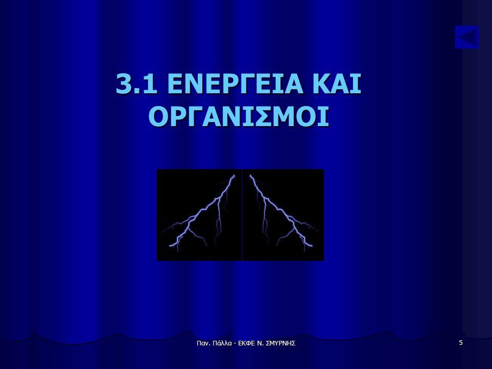 Παν. Πάλλα - ΕΚΦΕ Ν. ΣΜΥΡΝΗΣ 5 3.1 ΕΝΕΡΓΕΙΑ ΚΑΙ ΟΡΓΑΝΙΣΜΟΙ