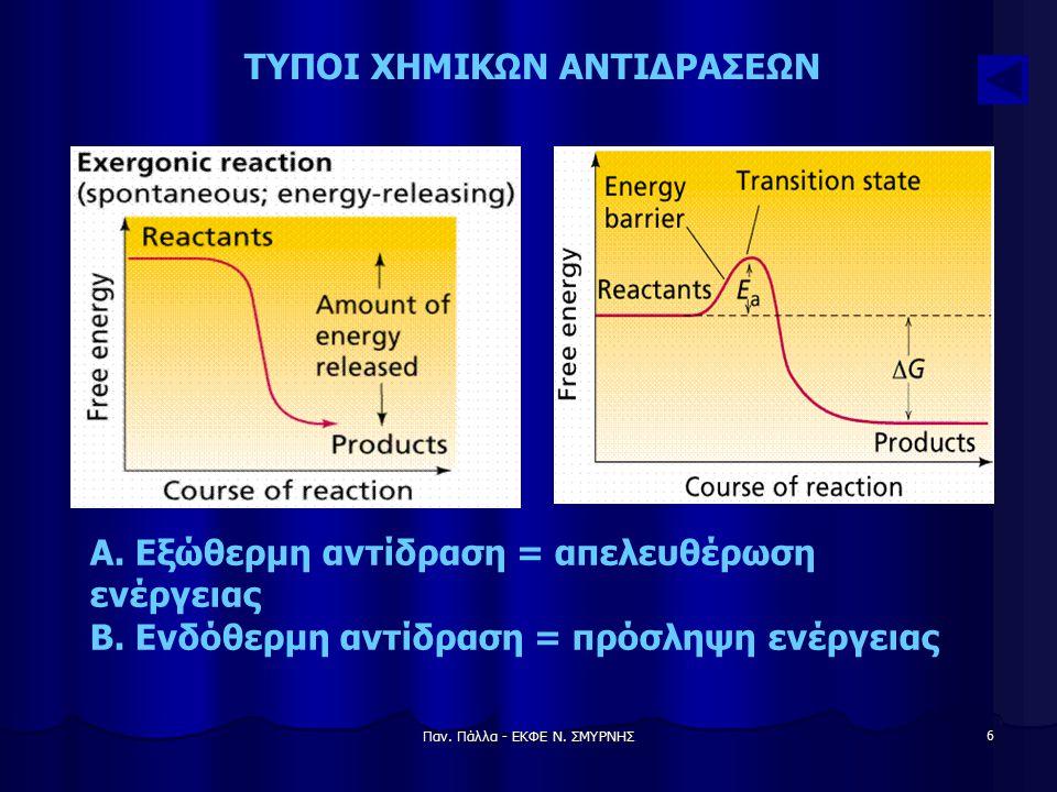 Παν. Πάλλα - ΕΚΦΕ Ν. ΣΜΥΡΝΗΣ 6 Α. Εξώθερμη αντίδραση = απελευθέρωση ενέργειας Β. Ενδόθερμη αντίδραση = πρόσληψη ενέργειας ΤΥΠΟΙ ΧΗΜΙΚΩΝ ΑΝΤΙΔΡΑΣΕΩΝ