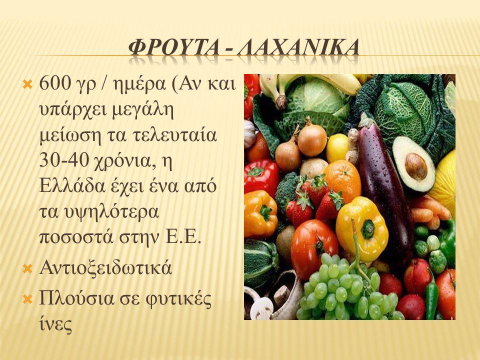  600 γρ / ημέρα (Αν και υπάρχει μεγάλη μείωση τα τελευταία 30-40 χρόνια, η Ελλάδα έχει ένα από τα υψηλότερα ποσοστά στην Ε.Ε.