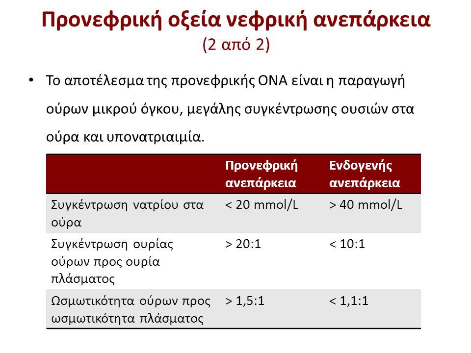 Προνεφρική ανεπάρκεια Ενδογενής ανεπάρκεια Συγκέντρωση νατρίου στα ούρα < 20 mmol/L> 40 mmol/L Συγκέντρωση ουρίας ούρων προς ουρία πλάσματος > 20:1< 1