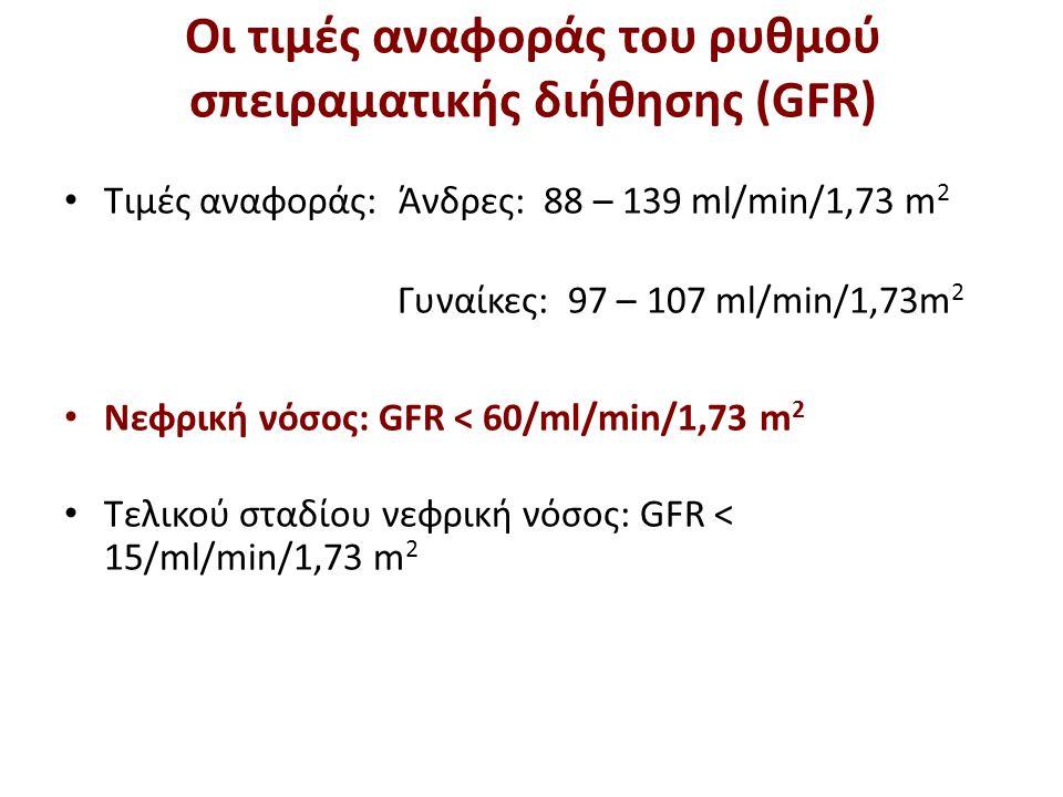 Οι τιμές αναφοράς του ρυθμού σπειραματικής διήθησης (GFR) Τιμές αναφοράς: Άνδρες: 88 – 139 ml/min/1,73 m 2 Γυναίκες: 97 – 107 ml/min/1,73m 2 Νεφρική ν