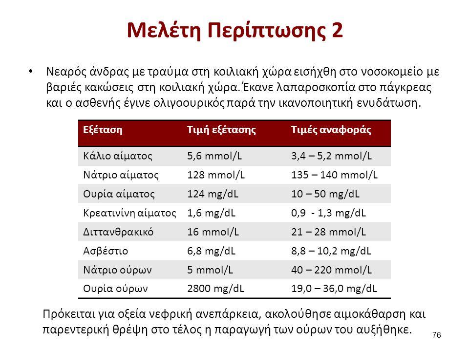 ΕξέτασηΤιμή εξέτασηςΤιμές αναφοράς Κάλιο αίματος5,6 mmol/L3,4 – 5,2 mmol/L Νάτριο αίματος128 mmol/L135 – 140 mmol/L Ουρία αίματος124 mg/dL10 – 50 mg/d