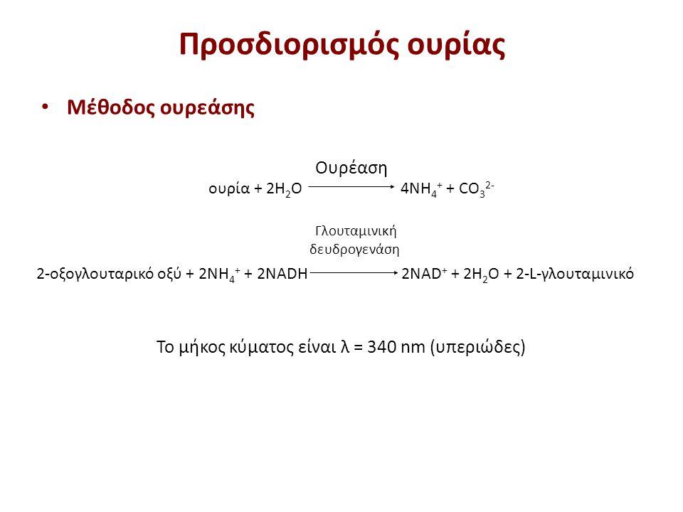ουρία + 2Η 2 Ο 4NH 4 + + CO 3 2- 2-οξογλουταρικό οξύ + 2NH 4 + + 2NADH 2ΝΑD + + 2Η 2 Ο + 2-L-γλουταμινικό Γλουταμινική δευδρογενάση Ουρέαση Το μήκος κ