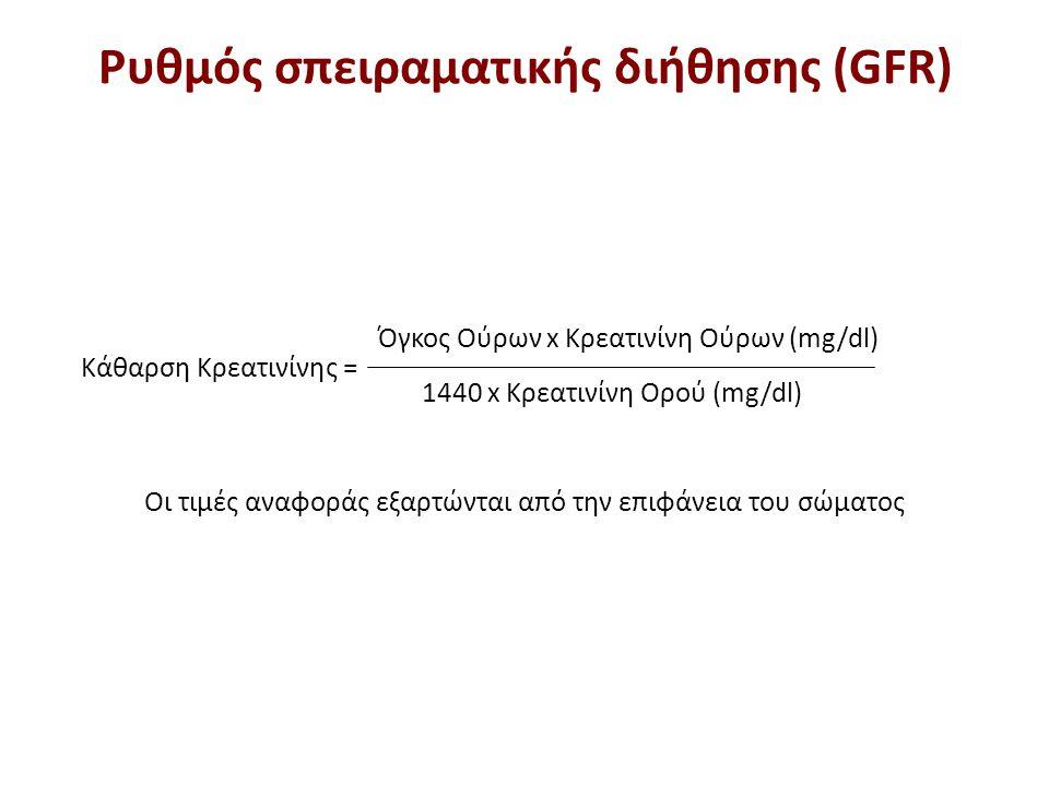 1440 x Κρεατινίνη Ορού (mg/dl) Κάθαρση Κρεατινίνης = Όγκος Ούρων x Κρεατινίνη Ούρων (mg/dl) Οι τιμές αναφοράς εξαρτώνται από την επιφάνεια του σώματος