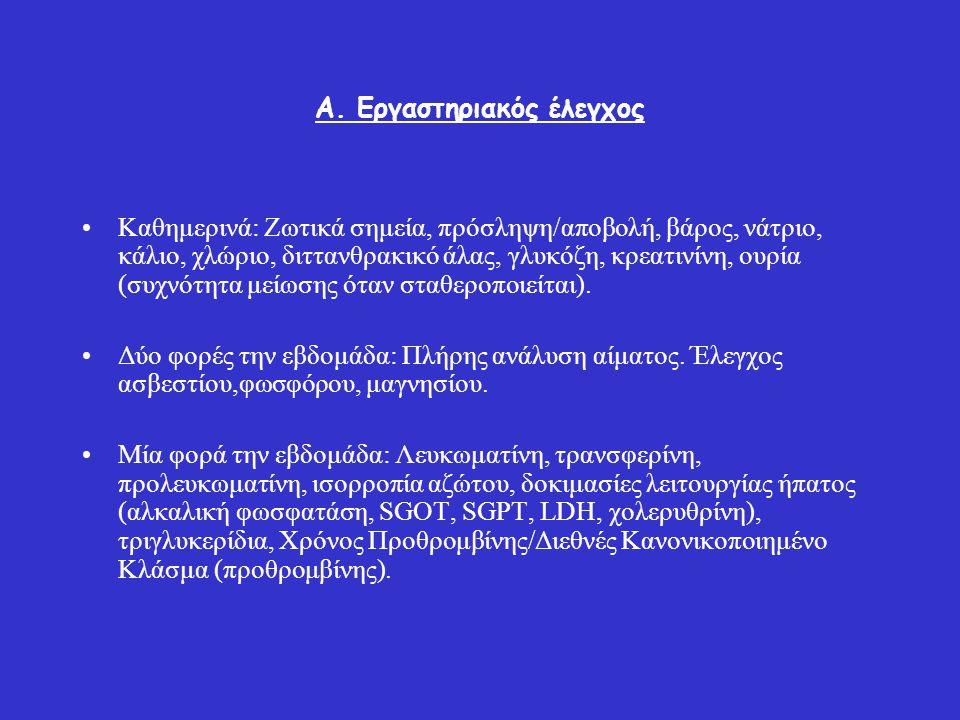 Α. Εργαστηριακός έλεγχος Καθημερινά: Ζωτικά σημεία, πρόσληψη/αποβολή, βάρος, νάτριο, κάλιο, χλώριο, διττανθρακικό άλας, γλυκόζη, κρεατινίνη, ουρία (συ
