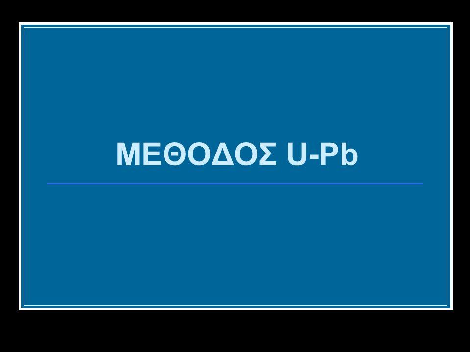 ΠΛΕΟΝΕΚΤΗΜΑΤΑ - ΜΕΙΟΝΕΚΤΗΜΑΤΑ +Υψηλή συγκέντρωση σε μητρικό ισότοπο +Χαμηλή αρχική συγκέντρωση σε θυγατρικό ισότοπο +Υψηλός λόγος U/Pb, Th/ Pb (πχ.