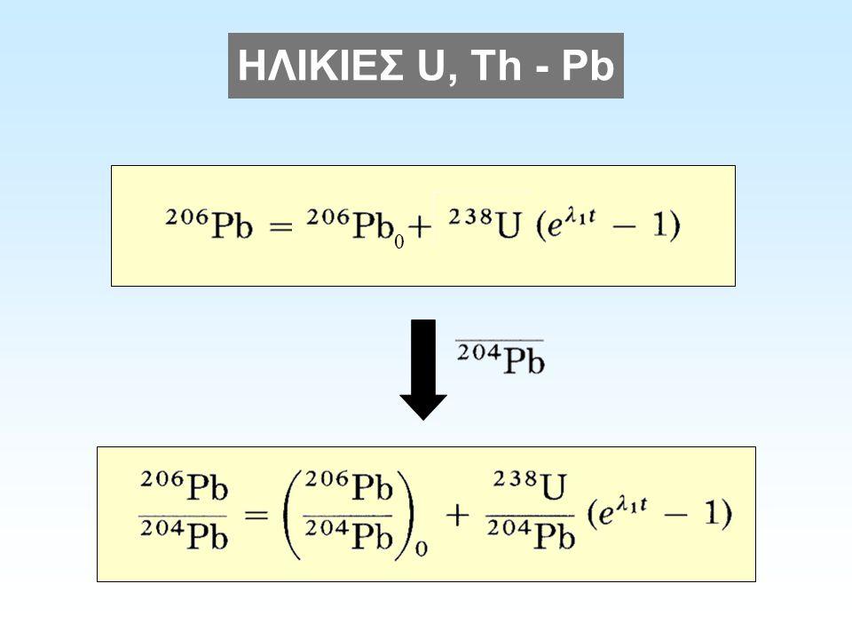 0 ΗΛΙΚΙΕΣ U, Th - Pb