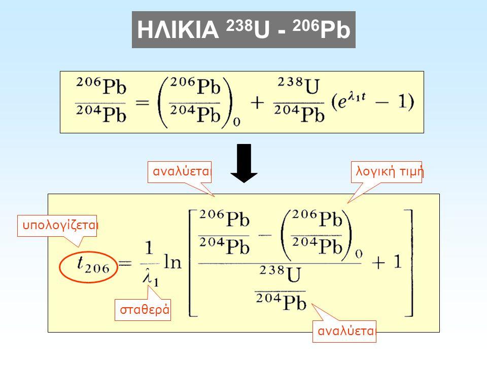 υπολογίζεται αναλύεται λογική τιμή σταθερά ΗΛΙΚΙΑ 238 U - 206 Pb