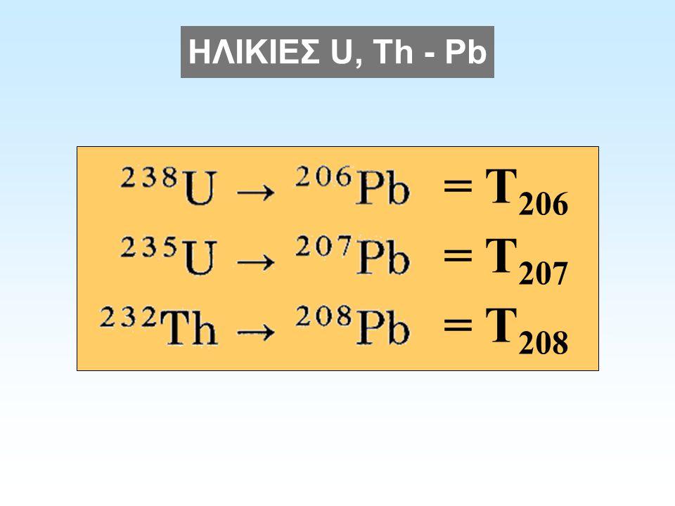 = T 206 = T 207 = T 208 ΗΛΙΚΙΕΣ U, Th - Pb