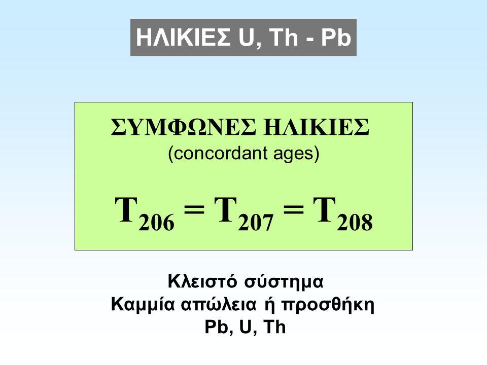ΣΥΜΦΩΝΕΣ ΗΛΙΚΙΕΣ (concordant ages) T 206 = T 207 = T 208 ΗΛΙΚΙΕΣ U, Th - Pb Κλειστό σύστημα Καμμία απώλεια ή προσθήκη Pb, U, Th