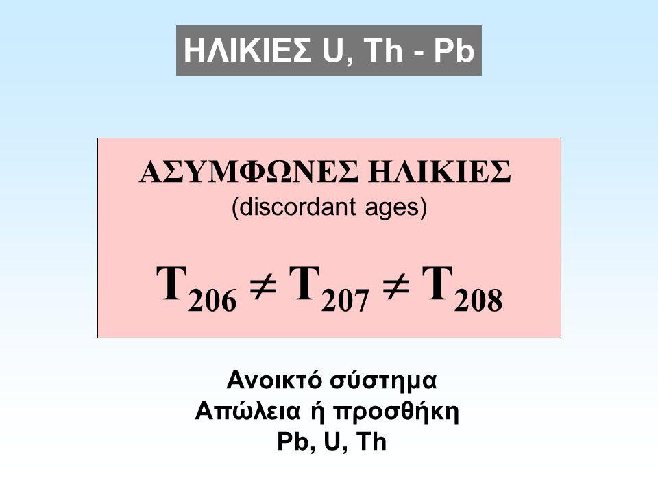 ΑΣΥΜΦΩΝΕΣ ΗΛΙΚΙΕΣ (discordant ages) T 206  T 207  T 208 ΗΛΙΚΙΕΣ U, Th - Pb Ανοικτό σύστημα Απώλεια ή προσθήκη Pb, U, Th