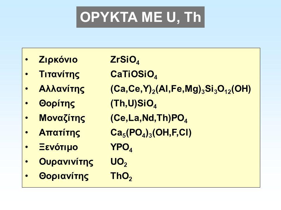 ΟΡΥΚΤΑ ΜΕ U, Th ΖιρκόνιοZrSiO 4 ΤιτανίτηςCaTiOSiO 4 Αλλανίτης(Ca,Ce,Y) 2 (Al,Fe,Mg) 3 Si 3 O 12 (OH) Θορίτης(Th,U)SiO 4 Μοναζίτης(Ce,La,Nd,Th)PO 4 ΑπατίτηςCa 5 (PO 4 ) 3 (OH,F,Cl) ΞενότιμοYPO 4 ΟυρανινίτηςUO 2 ΘοριανίτηςThO 2