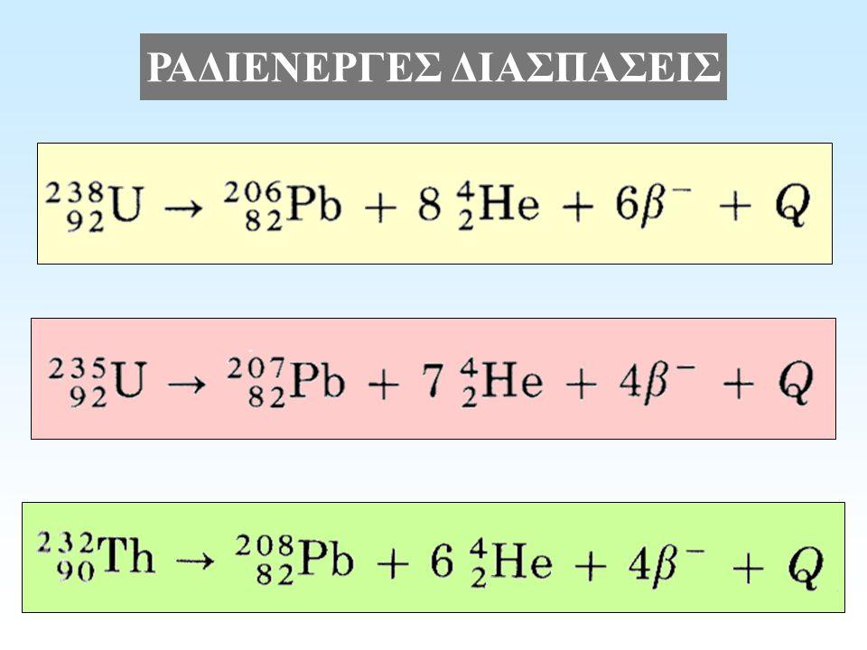 ΟΡΥΚΤΑ ΜΕ U, Th Ζιρκόνιο U 4+, Th 4+  Zr 4+ Pb 2+ όχι U/b, Th/Pb υψηλός