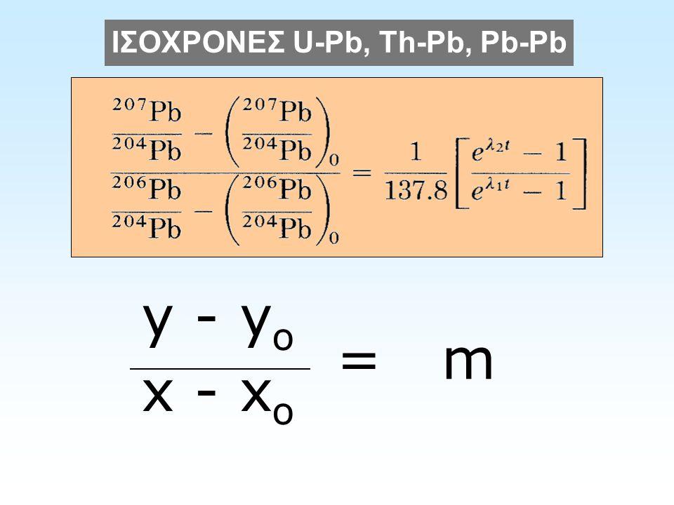 y - y o x - x o = m