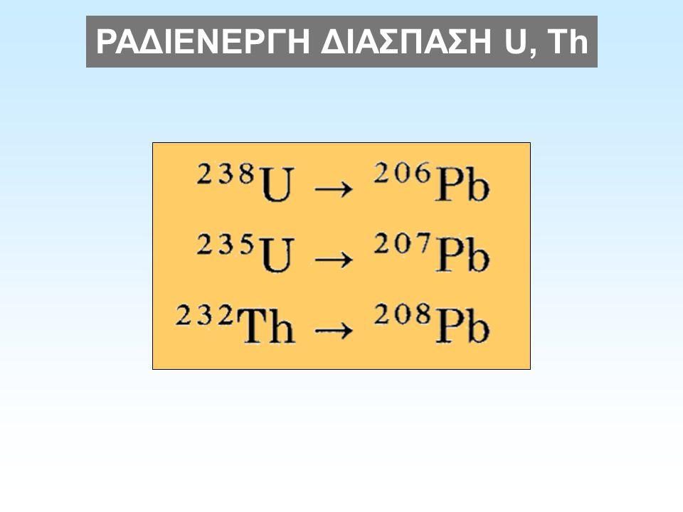 ΡΑΔΙΕΝΕΡΓΗ ΔΙΑΣΠΑΣΗ U, Th