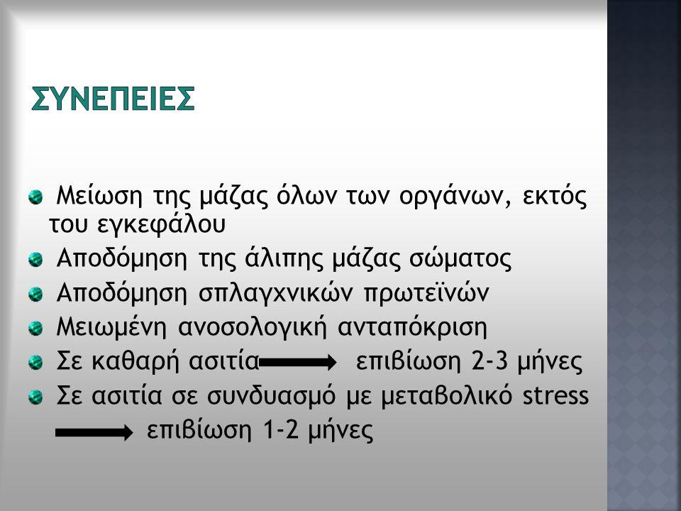 Μείωση της μάζας όλων των οργάνων, εκτός του εγκεφάλου Αποδόμηση της άλιπης μάζας σώματος Αποδόμηση σπλαγχνικών πρωτεϊνών Μειωμένη ανοσολογική ανταπόκριση Σε καθαρή ασιτία επιβίωση 2-3 μήνες Σε ασιτία σε συνδυασμό με μεταβολικό stress επιβίωση 1-2 μήνες