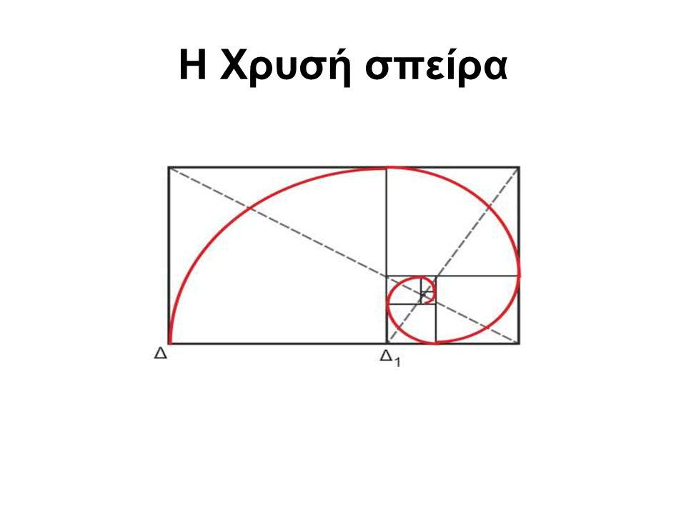 Η λογαριθμική σπείρα ορίζεται ως ο γεωμετρικός τόπος του σημείου Μ το οποίο κινείται σ' ένα επίπεδο έτσι ώστε η εφαπτόμενη στο Μ να σχηματίζει σταθε