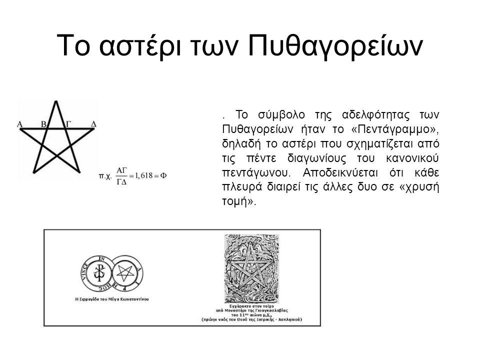 Η διαίρεση αυτή επαναλαμβάνεται στα επόμενα βήματα, σε κάθε νέο σχηματιζόμενο οξυγώνιο χρυσό τρίγωνο. Τέλος διαγράφουμε τόξα κύκλων με κέντρα τις κορυ