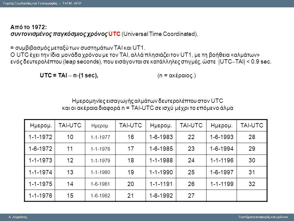 Tομέας Γεωδαισίας και Τοπογραφίας – ΤΑΤΜ - ΑΠΘ A. ΔερμάνηςΣυστήματα αναφοράς και χρόνου A. Δερμάνης Συστήματα αναφοράς και χρόνου Από το 1972: συντονι
