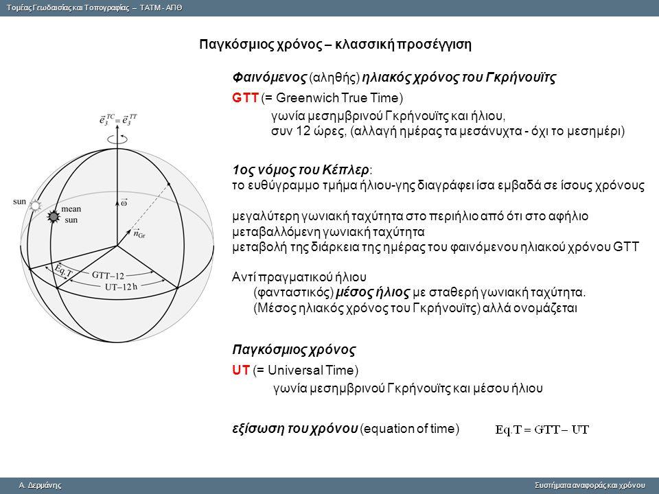 Tομέας Γεωδαισίας και Τοπογραφίας – ΤΑΤΜ - ΑΠΘ A. ΔερμάνηςΣυστήματα αναφοράς και χρόνου A. Δερμάνης Συστήματα αναφοράς και χρόνου Φαινόμενος (αληθής)