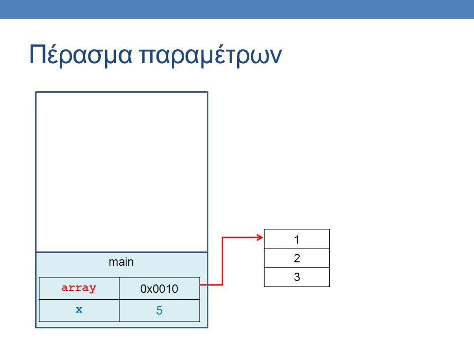 main Πέρασμα παραμέτρων array 0x0010 x 5 1 2 3