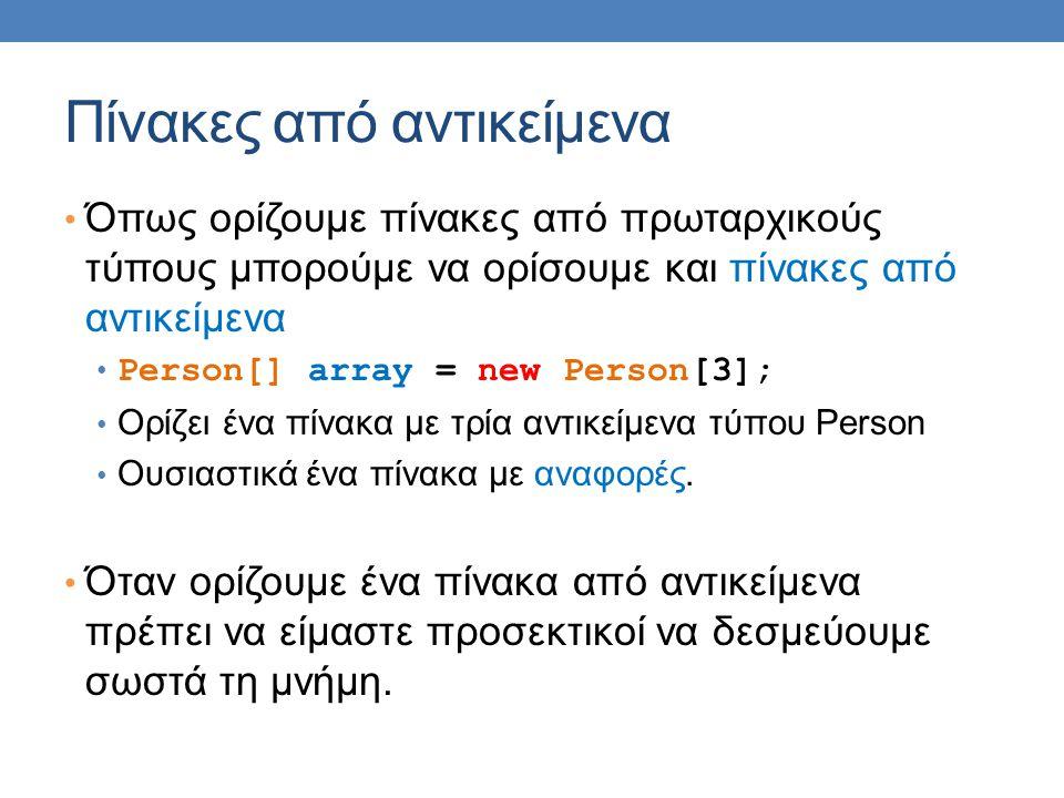 Πίνακες από αντικείμενα Όπως ορίζουμε πίνακες από πρωταρχικούς τύπους μπορούμε να ορίσουμε και πίνακες από αντικείμενα Person[] array = new Person[3]; Ορίζει ένα πίνακα με τρία αντικείμενα τύπου Person Ουσιαστικά ένα πίνακα με αναφορές.
