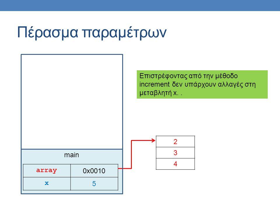 main Πέρασμα παραμέτρων array 0x0010 x 5 2 3 4 Επιστρέφοντας από την μέθοδο increment δεν υπάρχουν αλλαγές στη μεταβλητή x..