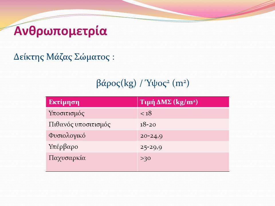 Ανθρωπομετρία Δείκτης Μάζας Σώματος : βάρος(kg) / Ύψος 2 (m 2 ) ΕκτίμησηΤιμή ΔΜΣ (kg/m 2 ) Υποσιτισμός< 18 Πιθανός υποσιτισμός18-20 Φυσιολογικό20-24,9