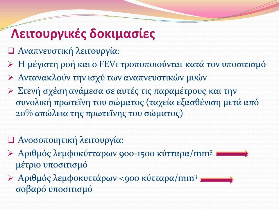  Αναπνευστική λειτουργία:  H μέγιστη ροή και ο FEV1 τροποποιούνται κατά τον υποσιτισμό  Αντανακλούν την ισχύ των αναπνευστικών μυών  Στενή σχέση ανάμεσα σε αυτές τις παραμέτρους και την συνολική πρωτεΐνη του σώματος (ταχεία εξασθένιση μετά από 20% απώλεια της πρωτεΐνης του σώματος)  Ανοσοποιητική λειτουργία:  Αριθμός λεμφοκύτταρων 900-1500 κύτταρα/mm 3 μέτριο υποσιτισμό  Αριθμός λεμφοκυττάρων <900 κύτταρα/mm 3 σοβαρό υποσιτισμό Λειτουργικές δοκιμασίες