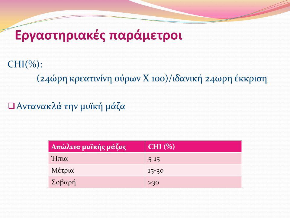 CHI(%): (24ώρη κρεατινίνη ούρων Χ 100)/ιδανική 24ωρη έκκριση  Αντανακλά την μυϊκή μάζα Εργαστηριακές παράμετροι Απώλεια μυϊκής μάζαςCHI (%) Ήπια5-15 Μέτρια15-30 Σοβαρή>30