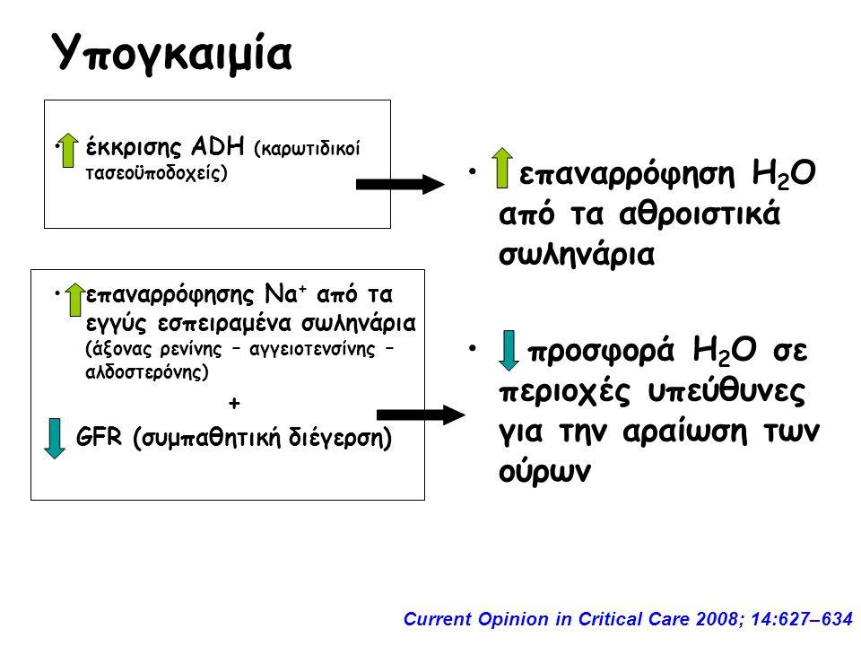 Υπογκαιμία έκκρισης ADH (καρωτιδικοί τασεοϋποδοχείς) επαναρρόφησης Νa + από τα εγγύς εσπειραμένα σωληνάρια (άξονας ρενίνης – αγγειοτενσίνης – αλδοστερόνης) + GFR (συμπαθητική διέγερση) επαναρρόφηση Η 2 Ο από τα αθροιστικά σωληνάρια προσφορά Η 2 Ο σε περιοχές υπεύθυνες για την αραίωση των ούρων Current Opinion in Critical Care 2008; 14:627–634