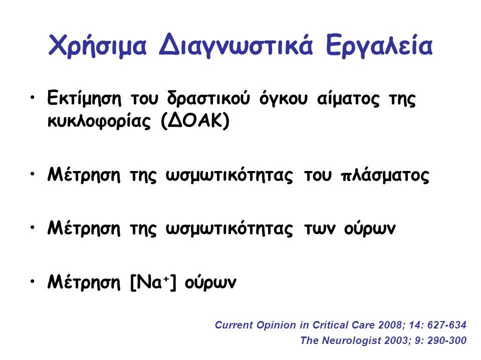 Χρήσιμα Διαγνωστικά Εργαλεία Εκτίμηση του δραστικού όγκου αίματος της κυκλοφορίας (ΔΟΑΚ) Μέτρηση της ωσμωτικότητας του πλάσματος Μέτρηση της ωσμωτικότητας των ούρων Μέτρηση [Νa + ] ούρων Current Opinion in Critical Care 2008; 14: 627-634 The Neurologist 2003; 9: 290-300