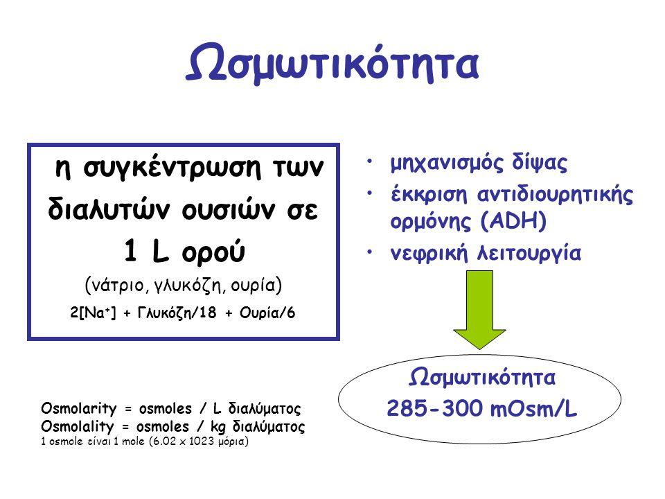 Ωσμωτικότητα η συγκέντρωση των διαλυτών ουσιών σε 1 L ορού (νάτριο, γλυκόζη, ουρία) 2[Na + ] + Γλυκόζη/18 + Ουρία/6 μηχανισμός δίψας έκκριση αντιδιουρητικής ορμόνης (ADH) νεφρική λειτουργία Ωσμωτικότητα 285-300 mOsm/L Osmolarity = osmoles / L διαλύματος Osmolality = osmoles / kg διαλύματος 1 osmole είναι 1 mole (6.02 x 1023 μόρια)
