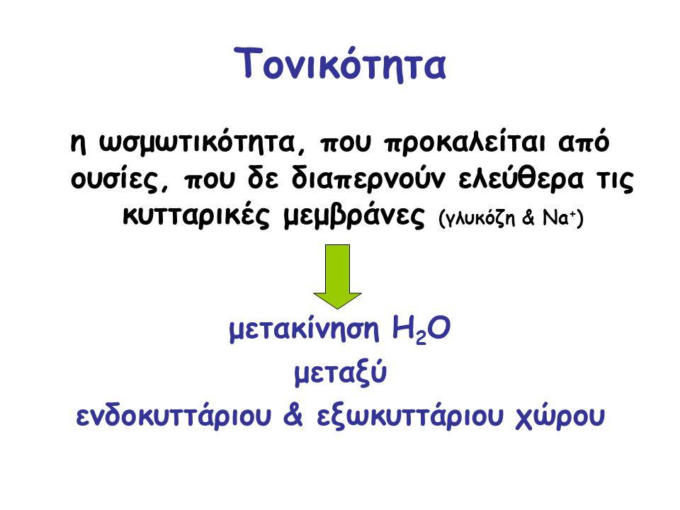 Τονικότητα η ωσμωτικότητα, που προκαλείται από ουσίες, που δε διαπερνούν ελεύθερα τις κυτταρικές μεμβράνες (γλυκόζη & Na + ) μετακίνηση H 2 O μεταξύ ενδοκυττάριου & εξωκυττάριου χώρου