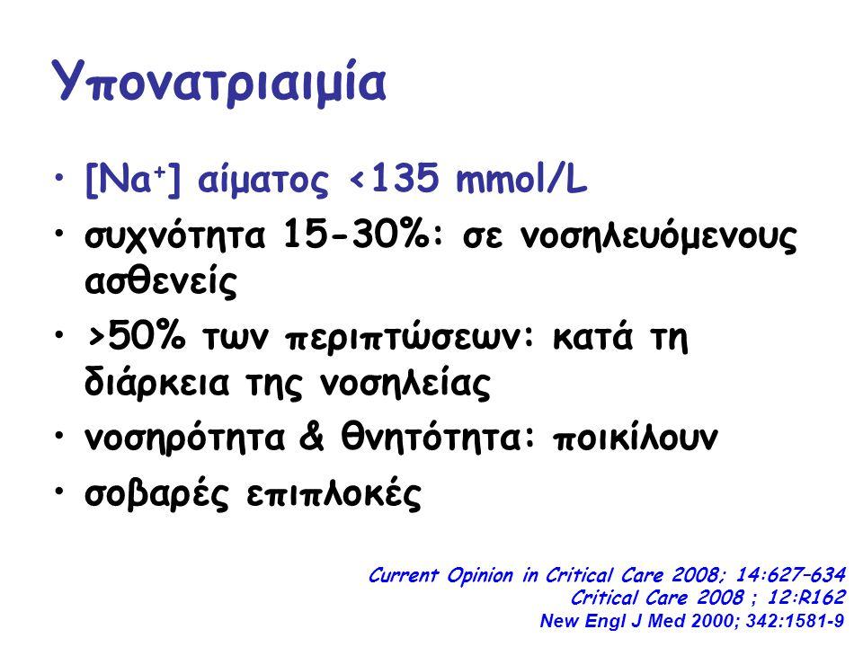 Υπονατριαιμία [Νa + ] αίματος <135 mmol/L συχνότητα 15-30%: σε νοσηλευόμενους ασθενείς >50% των περιπτώσεων: κατά τη διάρκεια της νοσηλείας νοσηρότητα & θνητότητα: ποικίλουν σοβαρές επιπλοκές Current Opinion in Critical Care 2008; 14:627–634 Critical Care 2008 ; 12:R162 New Engl J Med 2000; 342:1581-9