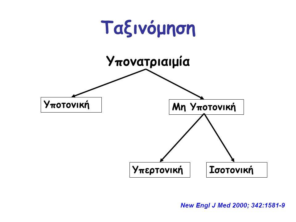Ταξινόμηση Υπονατριαιμία Υποτονική ΥπερτονικήΙσοτονική Μη Υποτονική New Engl J Med 2000; 342:1581-9