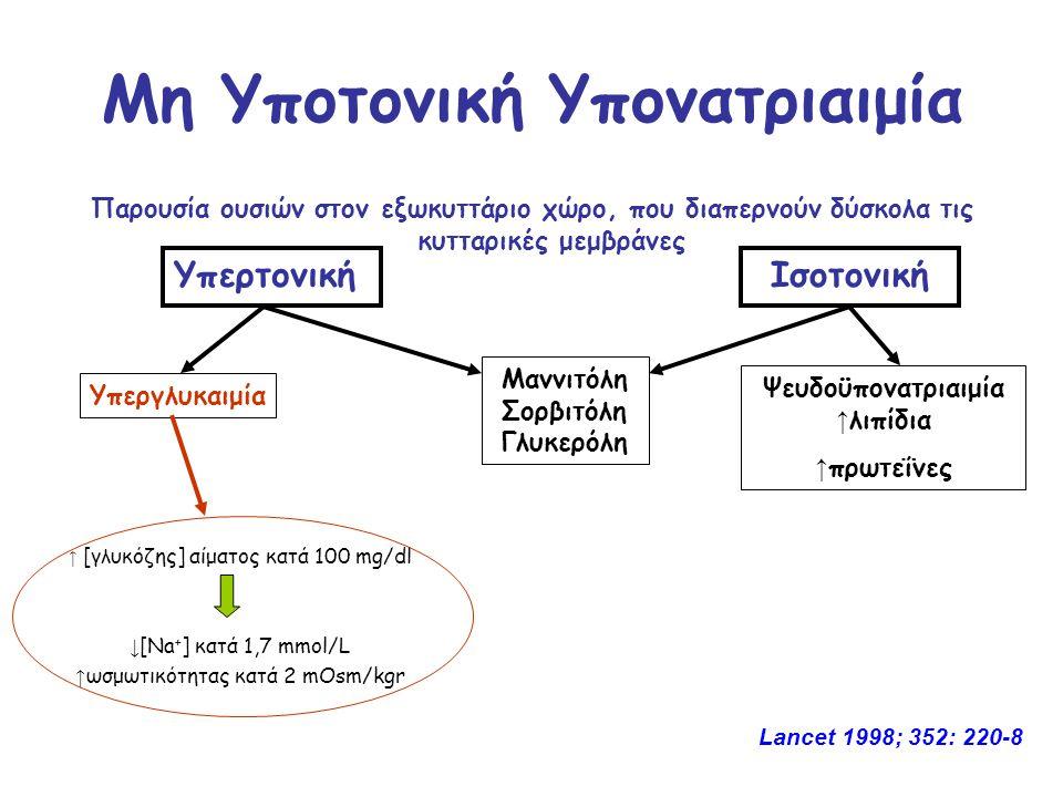 Μη Υποτονική Υπονατριαιμία Παρουσία ουσιών στον εξωκυττάριο χώρο, που διαπερνούν δύσκολα τις κυτταρικές μεμβράνες ΥπερτονικήΙσοτονική Υπεργλυκαιμία Μαννιτόλη Σορβιτόλη Γλυκερόλη ↑ [γλυκόζης] αίματος κατά 100 mg/dl ↓ [Na + ] κατά 1,7 mmol/L ↑ ωσμωτικότητας κατά 2 mOsm/kgr Ψευδοϋπονατριαιμία ↑ λιπίδια ↑ πρωτεΐνες Lancet 1998; 352: 220-8