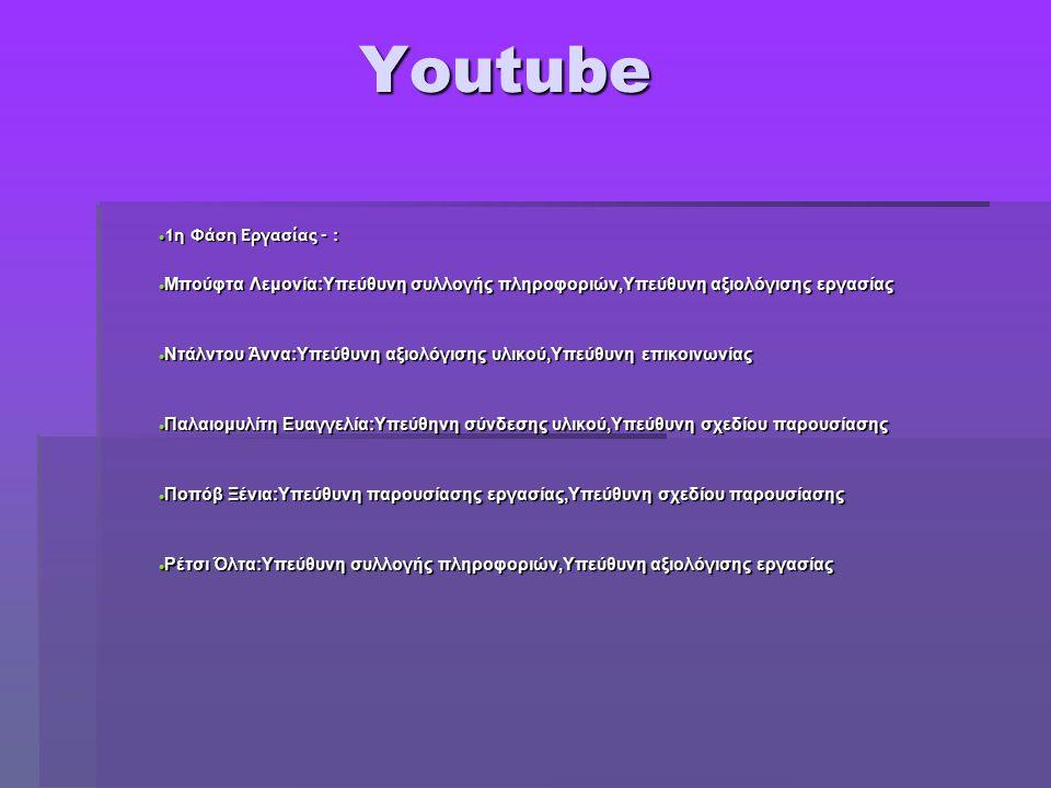 Youtube Youtube 1η Φάση Εργασίας - : 1η Φάση Εργασίας - : Μπούφτα Λεμονία:Υπεύθυνη συλλογής πληροφοριών,Υπεύθυνη αξιολόγισης εργασίας Μπούφτα Λεμονία:Υπεύθυνη συλλογής πληροφοριών,Υπεύθυνη αξιολόγισης εργασίας Ντάλντου Άννα:Υπεύθυνη αξιολόγισης υλικού,Υπεύθυνη επικοινωνίας Ντάλντου Άννα:Υπεύθυνη αξιολόγισης υλικού,Υπεύθυνη επικοινωνίας Παλαιομυλίτη Ευαγγελία:Υπεύθηνη σύνδεσης υλικού,Υπεύθυνη σχεδίου παρουσίασης Παλαιομυλίτη Ευαγγελία:Υπεύθηνη σύνδεσης υλικού,Υπεύθυνη σχεδίου παρουσίασης Ποπόβ Ξένια:Υπεύθυνη παρουσίασης εργασίας,Υπεύθυνη σχεδίου παρουσίασης Ποπόβ Ξένια:Υπεύθυνη παρουσίασης εργασίας,Υπεύθυνη σχεδίου παρουσίασης Ρέτσι Όλτα:Υπεύθυνη συλλογής πληροφοριών,Υπεύθυνη αξιολόγισης εργασίας Ρέτσι Όλτα:Υπεύθυνη συλλογής πληροφοριών,Υπεύθυνη αξιολόγισης εργασίας