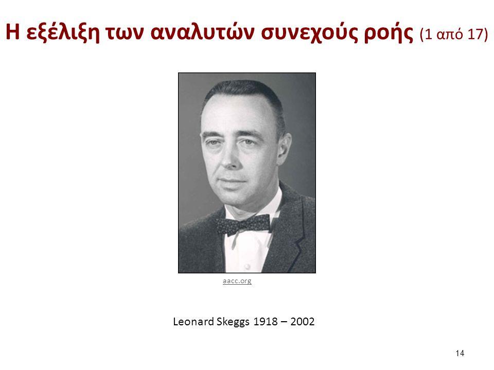 Leonard Skeggs 1918 – 2002 H εξέλιξη των αναλυτών συνεχούς ροής (1 από 17) 14 aacc.org