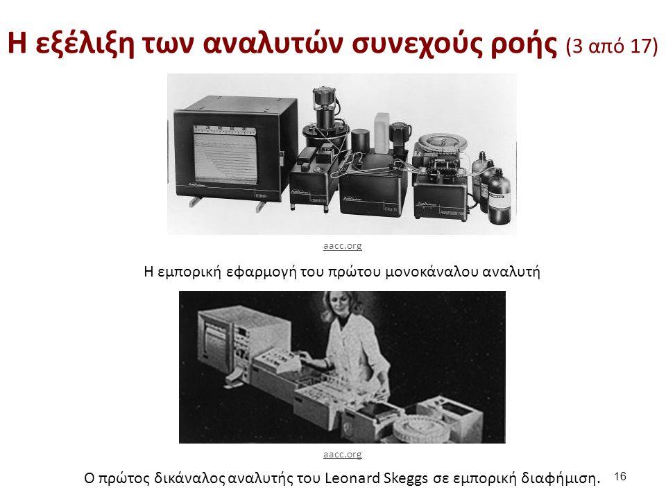 O πρώτος δικάναλος αναλυτής του Leonard Skeggs σε εμπορική διαφήμιση. H εμπορική εφαρμογή του πρώτου μονοκάναλου αναλυτή H εξέλιξη των αναλυτών συνεχο