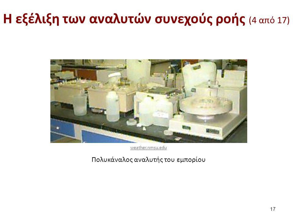 Πολυκάναλος αναλυτής του εμπορίου H εξέλιξη των αναλυτών συνεχούς ροής (4 από 17) 17 weather.nmsu.edu
