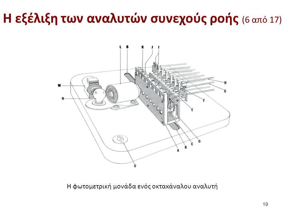 Η φωτομετρική μονάδα ενός οκτακάναλου αναλυτή H εξέλιξη των αναλυτών συνεχούς ροής (6 από 17) 19